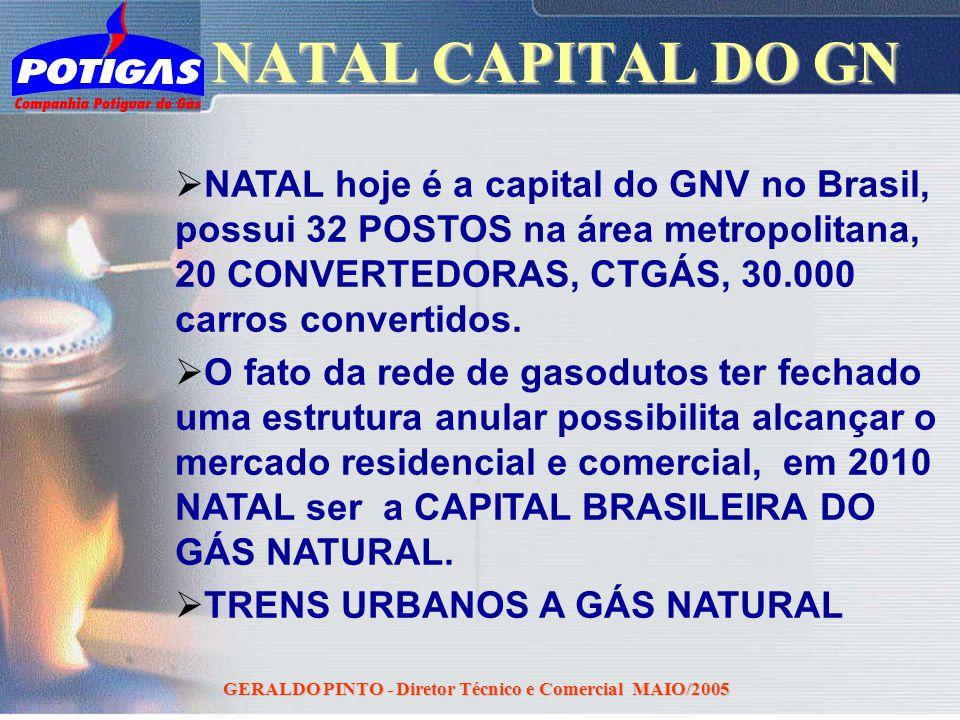 GERALDO PINTO - Diretor Técnico e Comercial MAIO/2005 NATAL CAPITAL DO GN NATAL hoje é a capital do GNV no Brasil, possui 32 POSTOS na área metropolit