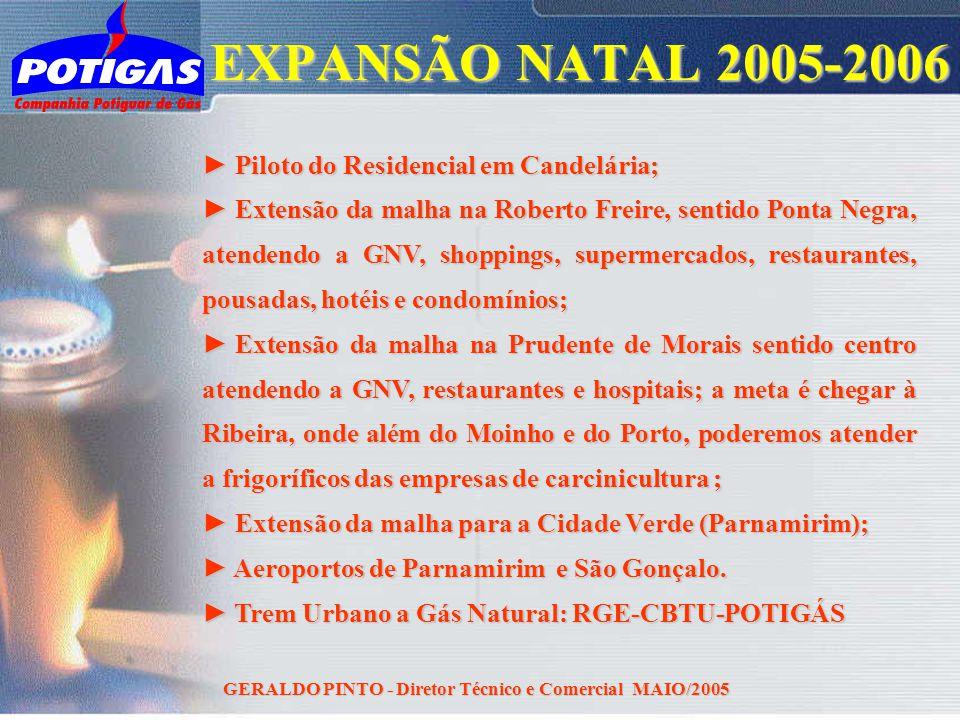 GERALDO PINTO - Diretor Técnico e Comercial MAIO/2005 EXPANSÃO NATAL 2005-2006 Piloto do Residencial em Candelária; Piloto do Residencial em Candelári