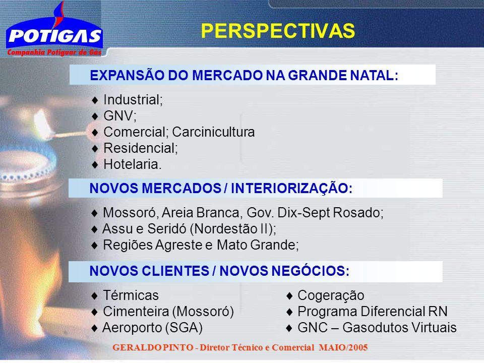 GERALDO PINTO - Diretor Técnico e Comercial MAIO/2005 EXPANSÃO DO MERCADO NA GRANDE NATAL: Industrial; GNV; Comercial; Carcinicultura Residencial; Hot