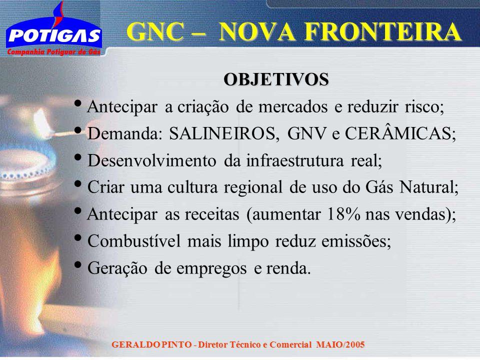 GERALDO PINTO - Diretor Técnico e Comercial MAIO/2005 GNC – NOVA FRONTEIRA OBJETIVOS Antecipar a criação de mercados e reduzir risco; Demanda: SALINEI
