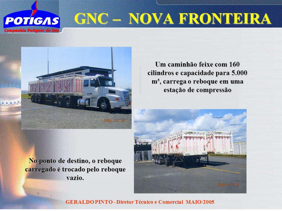 GERALDO PINTO - Diretor Técnico e Comercial MAIO/2005 GNC – NOVA FRONTEIRA Um caminhão feixe com 160 cilindros e capacidade para 5.000 m³, carrega o r