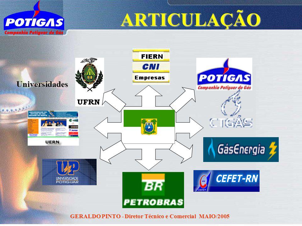 GERALDO PINTO - Diretor Técnico e Comercial MAIO/2005ARTICULAÇÃOUniversidades