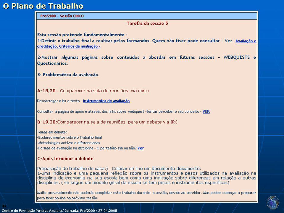 Centro de Formação Penalva Azurara / Jornadas Prof2000 / 27.04.2005 11 O Plano de Trabalho
