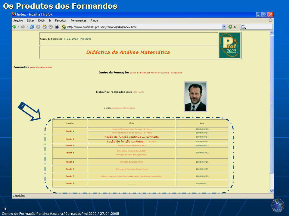 Centro de Formação Penalva Azurara / Jornadas Prof2000 / 27.04.2005 14 Os Produtos dos Formandos