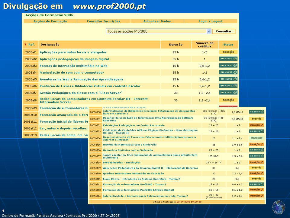 Centro de Formação Penalva Azurara / Jornadas Prof2000 / 27.04.2005 4 Divulgação em www.prof2000.pt