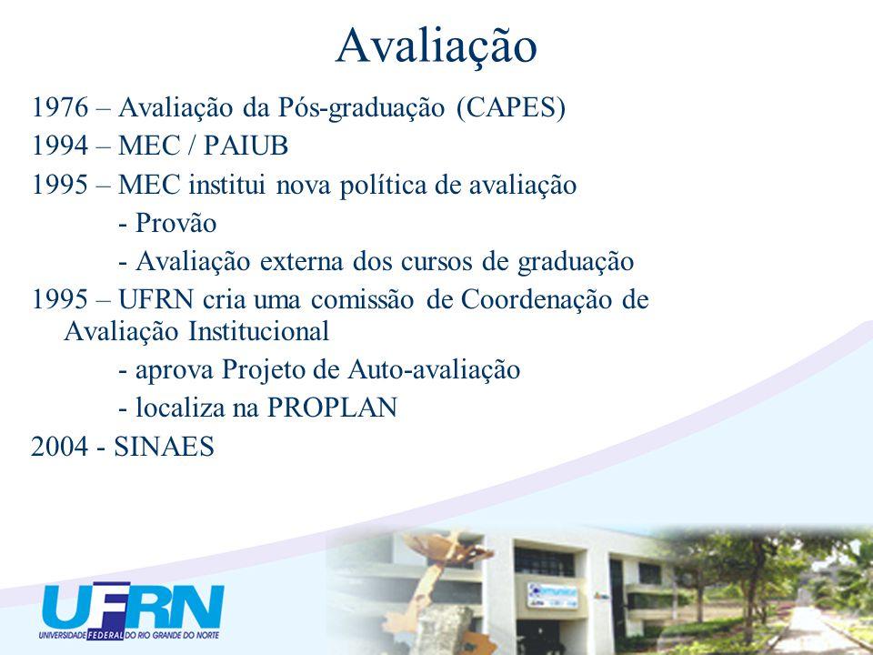 Avaliação 1976 – Avaliação da Pós-graduação (CAPES) 1994 – MEC / PAIUB 1995 – MEC institui nova política de avaliação - Provão - Avaliação externa dos
