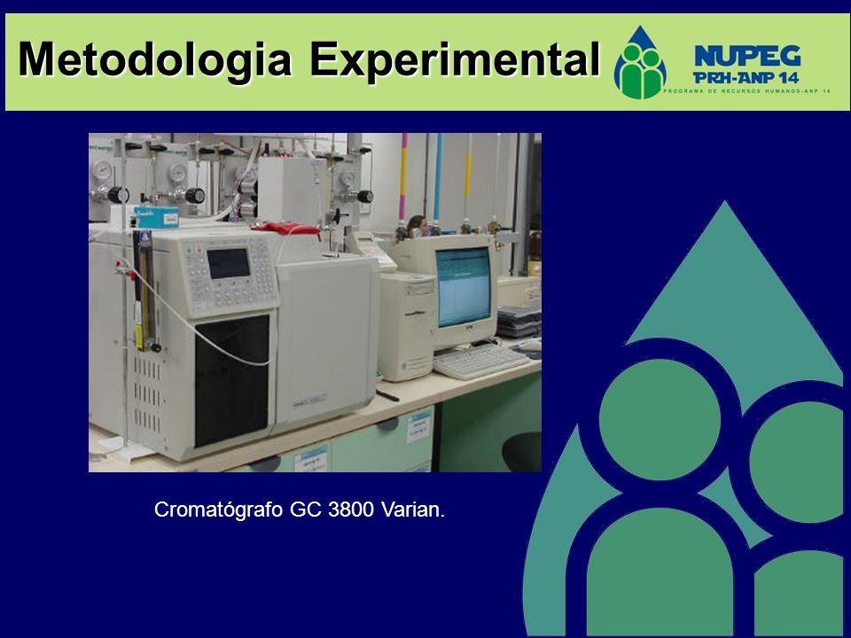 Metodologia Experimental Cromatógrafo GC 3800 Varian.