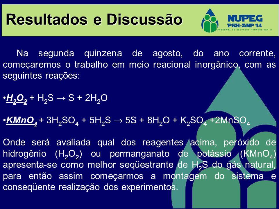 Na segunda quinzena de agosto, do ano corrente, começaremos o trabalho em meio reacional inorgânico, com as seguintes reações: H 2 O 2 + H 2 S S + 2H