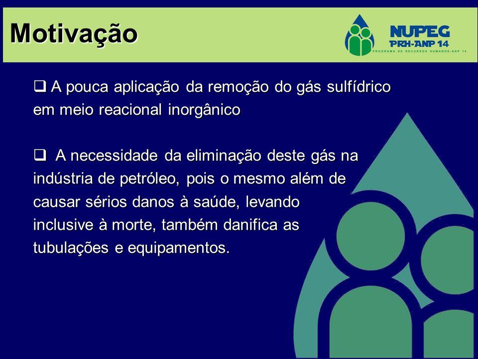 Motivação A pouca aplicação da remoção do gás sulfídrico A pouca aplicação da remoção do gás sulfídrico em meio reacional inorgânico A necessidade da