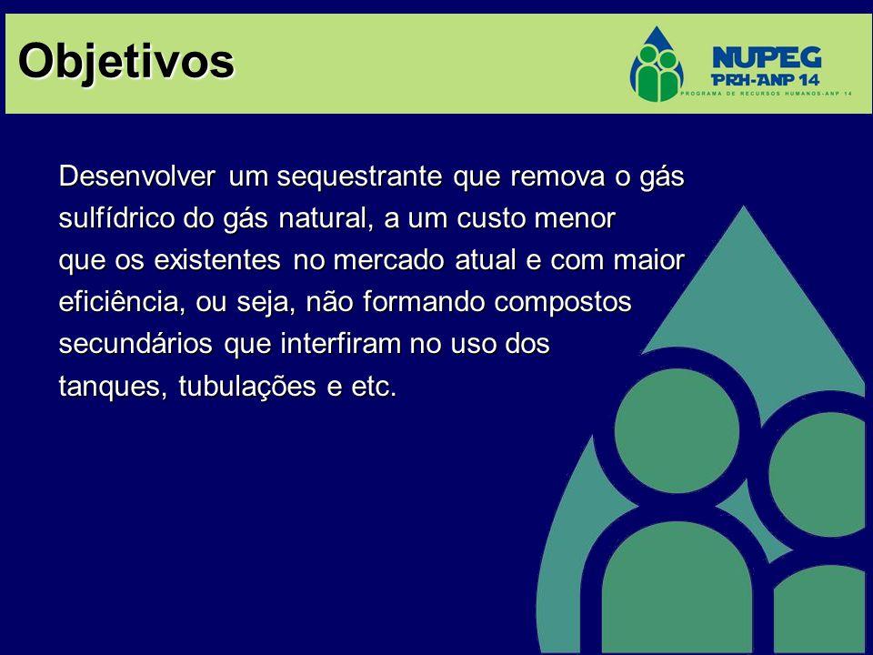 Objetivos Desenvolver um sequestrante que remova o gás sulfídrico do gás natural, a um custo menor que os existentes no mercado atual e com maior efic