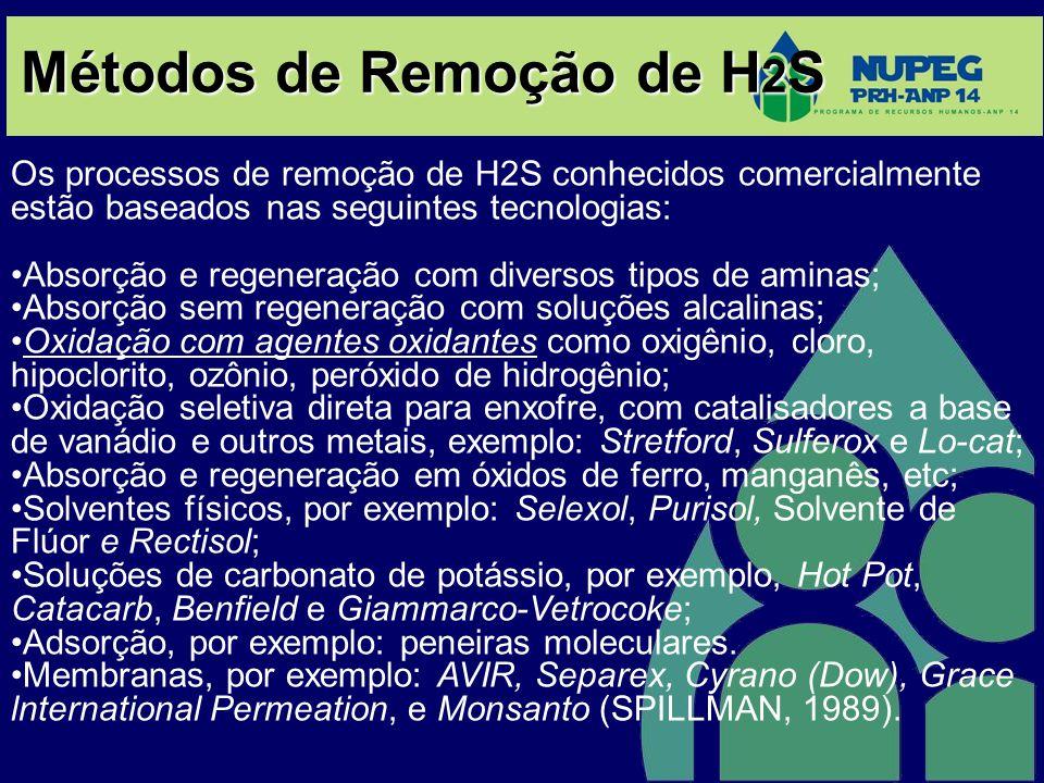 Métodos de Remoção de H 2 S Os processos de remoção de H2S conhecidos comercialmente estão baseados nas seguintes tecnologias: Absorção e regeneração