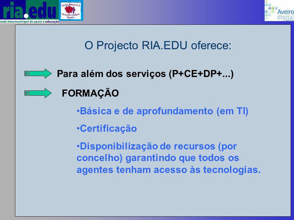 O Projecto RIA.EDU oferece: Para além dos serviços (P+CE+DP+...) FORMAÇÃO Básica e de aprofundamento (em TI) Certificação Disponibilização de recursos (por concelho) garantindo que todos os agentes tenham acesso às tecnologias.