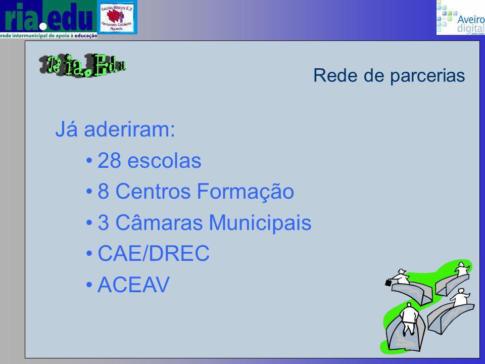 Rede de parcerias Já aderiram: 28 escolas 8 Centros Formação 3 Câmaras Municipais CAE/DREC ACEAV