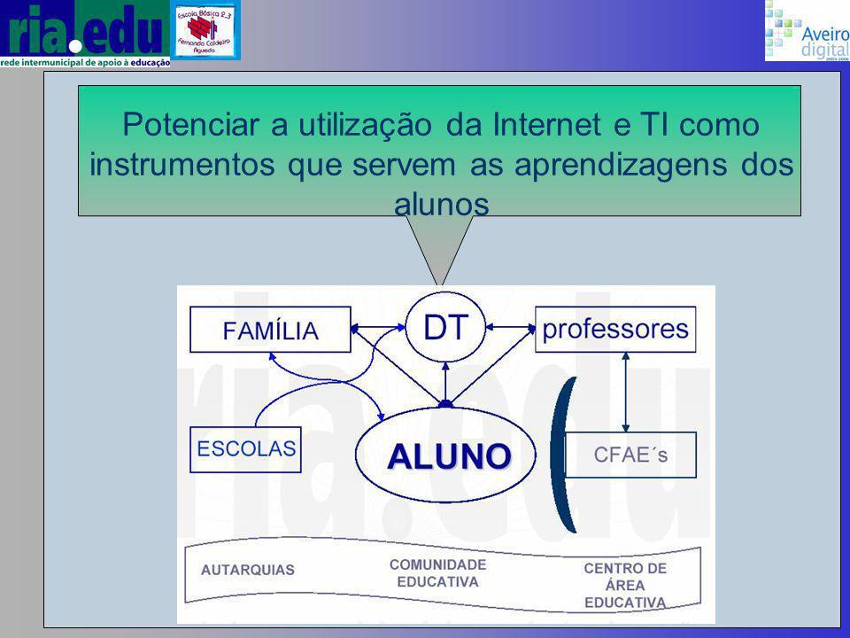 Potenciar a utilização da Internet e TI como instrumentos que servem as aprendizagens dos alunos