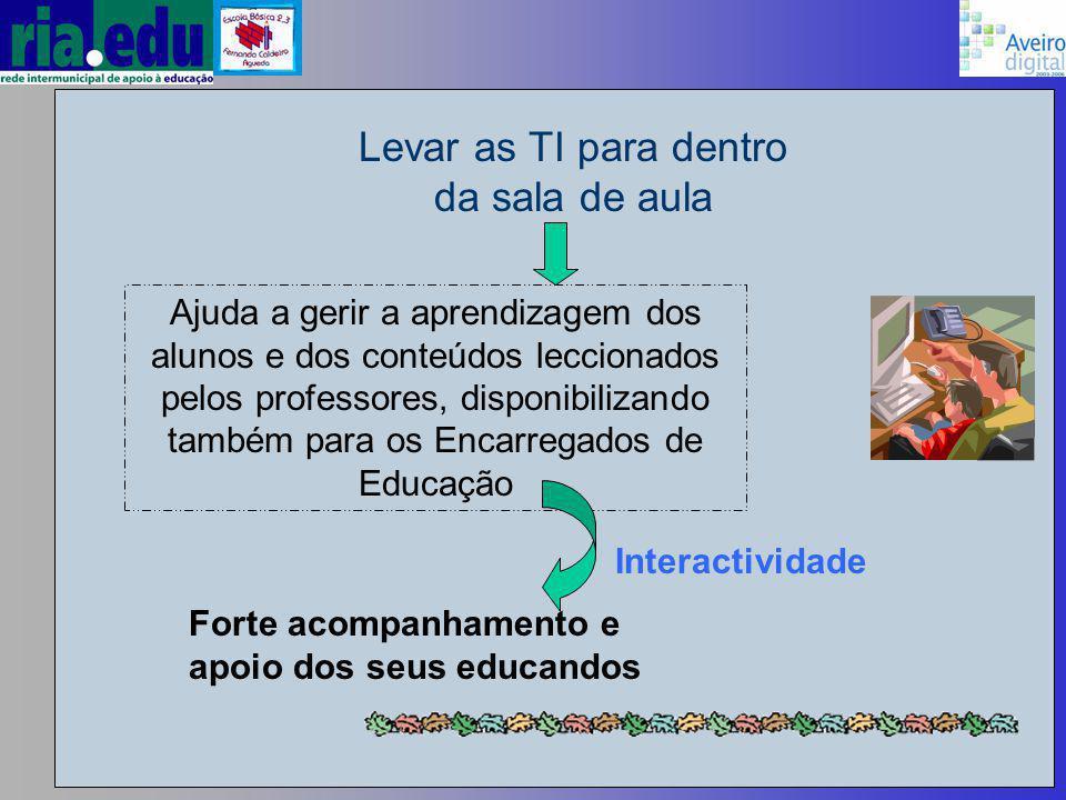 Levar as TI para dentro da sala de aula Ajuda a gerir a aprendizagem dos alunos e dos conteúdos leccionados pelos professores, disponibilizando também para os Encarregados de Educação Interactividade Forte acompanhamento e apoio dos seus educandos