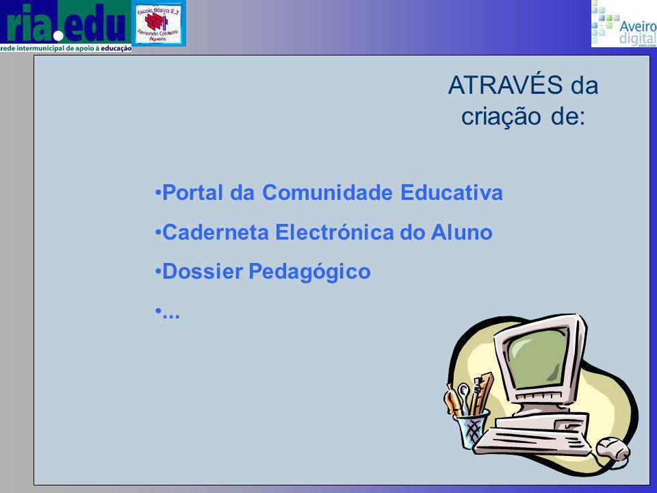 ATRAVÉS da criação de: Portal da Comunidade Educativa Caderneta Electrónica do Aluno Dossier Pedagógico...