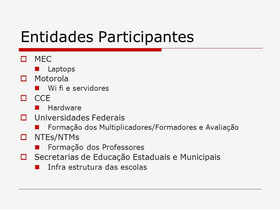 Entidades Participantes MEC Laptops Motorola Wi fi e servidores CCE Hardware Universidades Federais Formação dos Multiplicadores/Formadores e Avaliação NTEs/NTMs Formação dos Professores Secretarias de Educação Estaduais e Municipais Infra estrutura das escolas