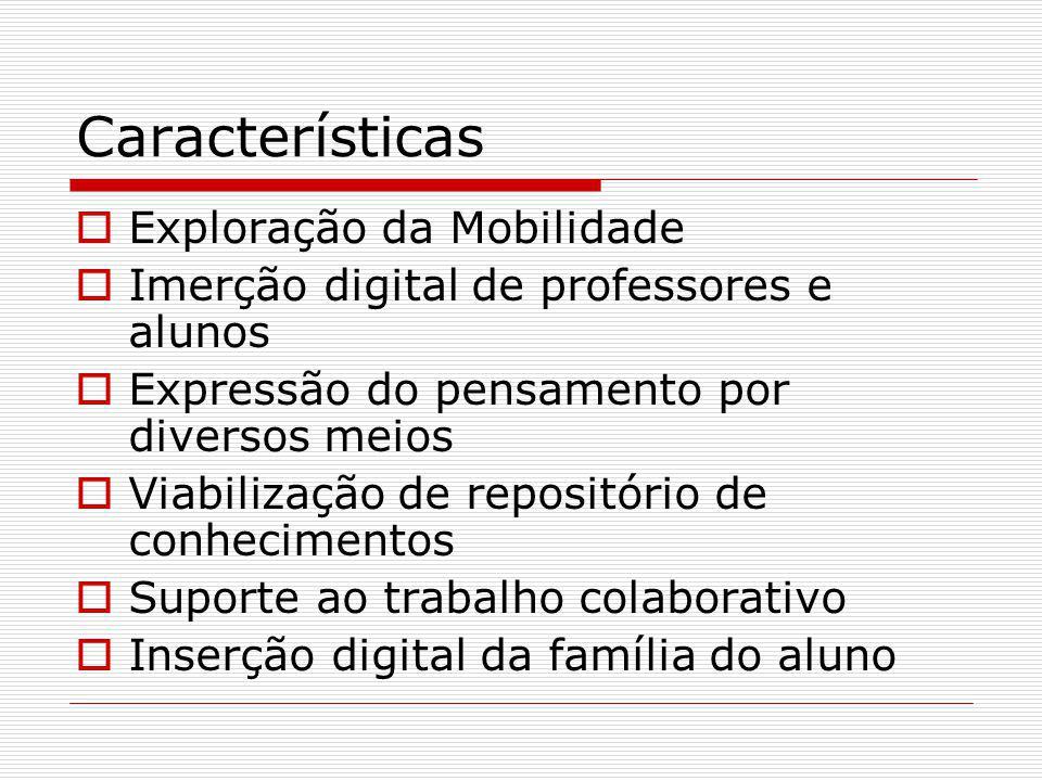 Características Exploração da Mobilidade Imerção digital de professores e alunos Expressão do pensamento por diversos meios Viabilização de repositório de conhecimentos Suporte ao trabalho colaborativo Inserção digital da família do aluno