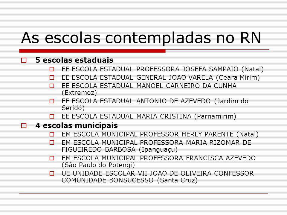 As escolas contempladas no RN 5 escolas estaduais EE ESCOLA ESTADUAL PROFESSORA JOSEFA SAMPAIO (Natal) EE ESCOLA ESTADUAL GENERAL JOAO VARELA (Ceara M