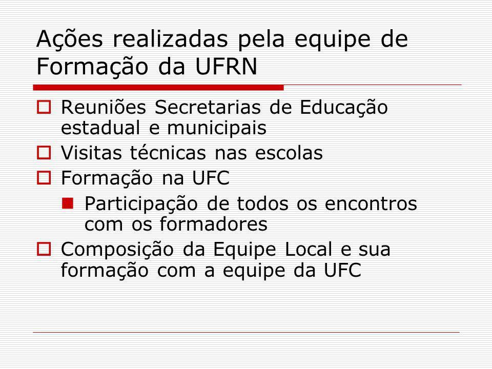 Ações realizadas pela equipe de Formação da UFRN Reuniões Secretarias de Educação estadual e municipais Visitas técnicas nas escolas Formação na UFC Participação de todos os encontros com os formadores Composição da Equipe Local e sua formação com a equipe da UFC