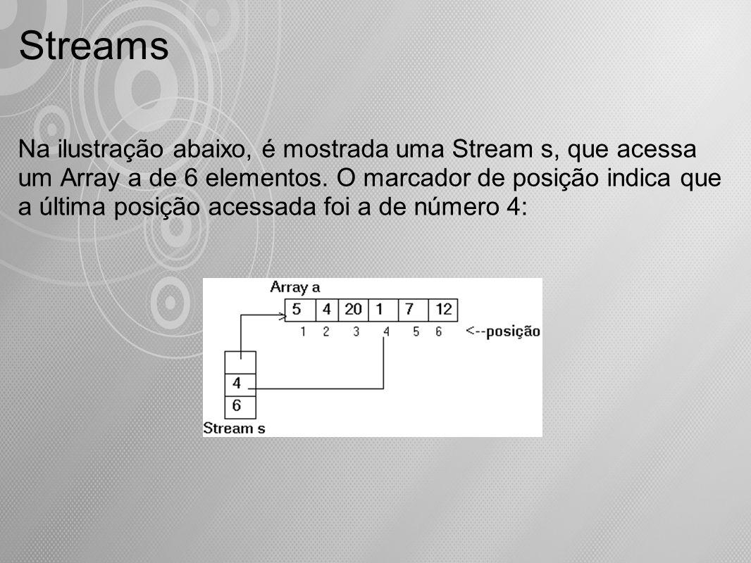 Streams Na ilustração abaixo, é mostrada uma Stream s, que acessa um Array a de 6 elementos. O marcador de posição indica que a última posição acessad