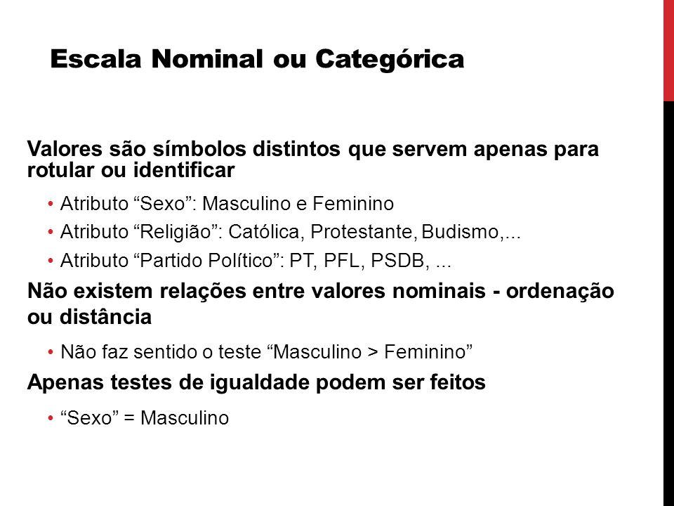 Escala Nominal ou Categórica Valores são símbolos distintos que servem apenas para rotular ou identificar Atributo Sexo: Masculino e Feminino Atributo