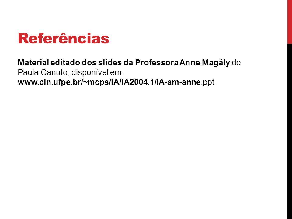 Referências Material editado dos slides da Professora Anne Magály de Paula Canuto, disponível em: www.cin.ufpe.br/~mcps/IA/IA2004.1/IA-am-anne.ppt