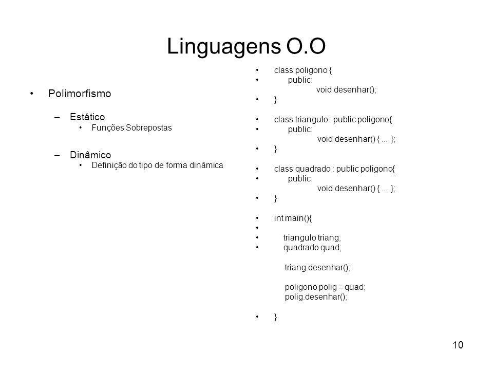 10 Linguagens O.O Polimorfismo –Estático Funções Sobrepostas –Dinâmico Definição do tipo de forma dinâmica class poligono { public: void desenhar(); } class triangulo : public poligono{ public: void desenhar() {...