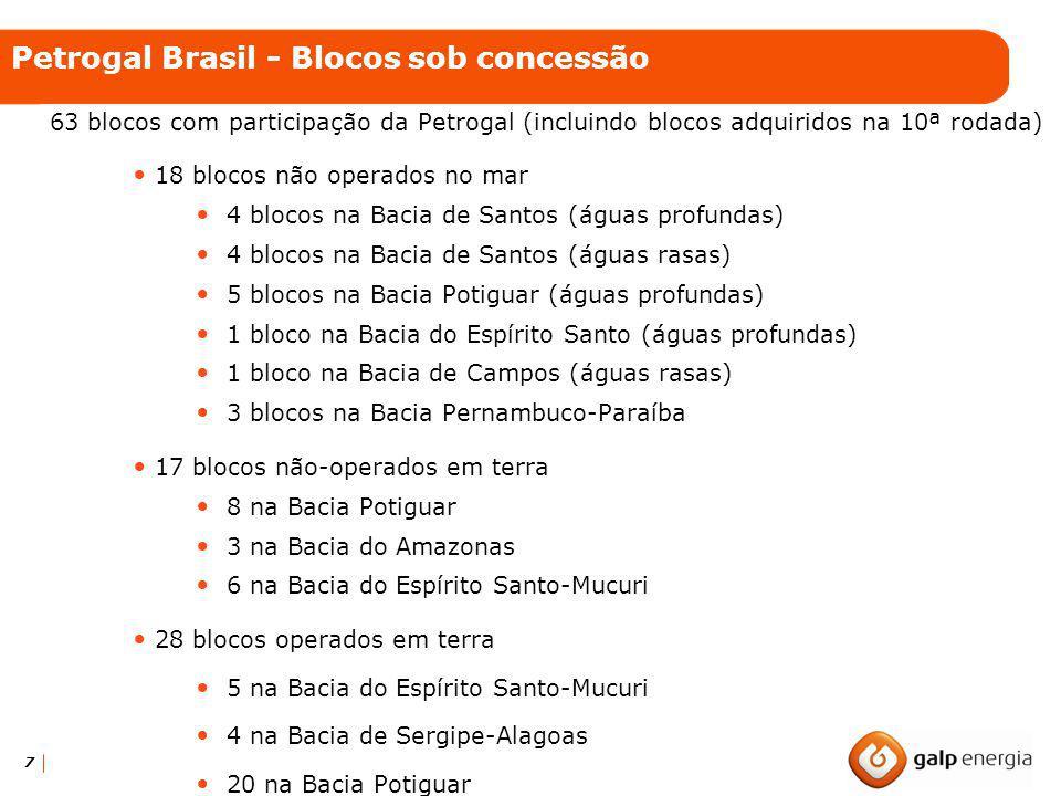 7 Petrogal Brasil - Blocos sob concessão 63 blocos com participação da Petrogal (incluindo blocos adquiridos na 10ª rodada) 18 blocos não operados no