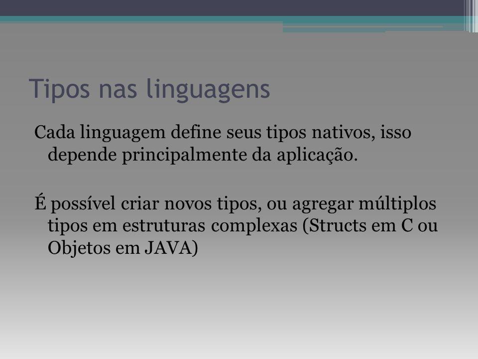 Tipos nas linguagens Cada linguagem define seus tipos nativos, isso depende principalmente da aplicação. É possível criar novos tipos, ou agregar múlt
