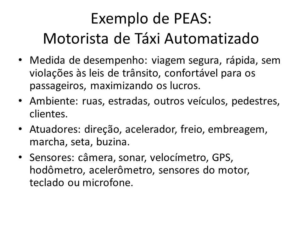 Exemplo de PEAS: Motorista de Táxi Automatizado Medida de desempenho: viagem segura, rápida, sem violações às leis de trânsito, confortável para os passageiros, maximizando os lucros.