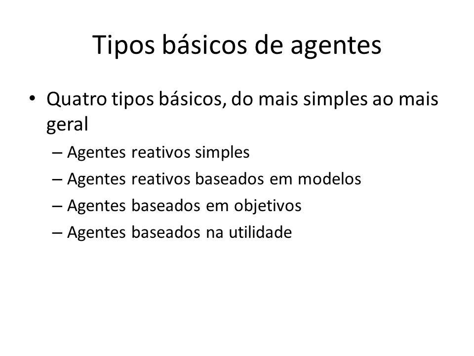 Tipos básicos de agentes Quatro tipos básicos, do mais simples ao mais geral – Agentes reativos simples – Agentes reativos baseados em modelos – Agentes baseados em objetivos – Agentes baseados na utilidade
