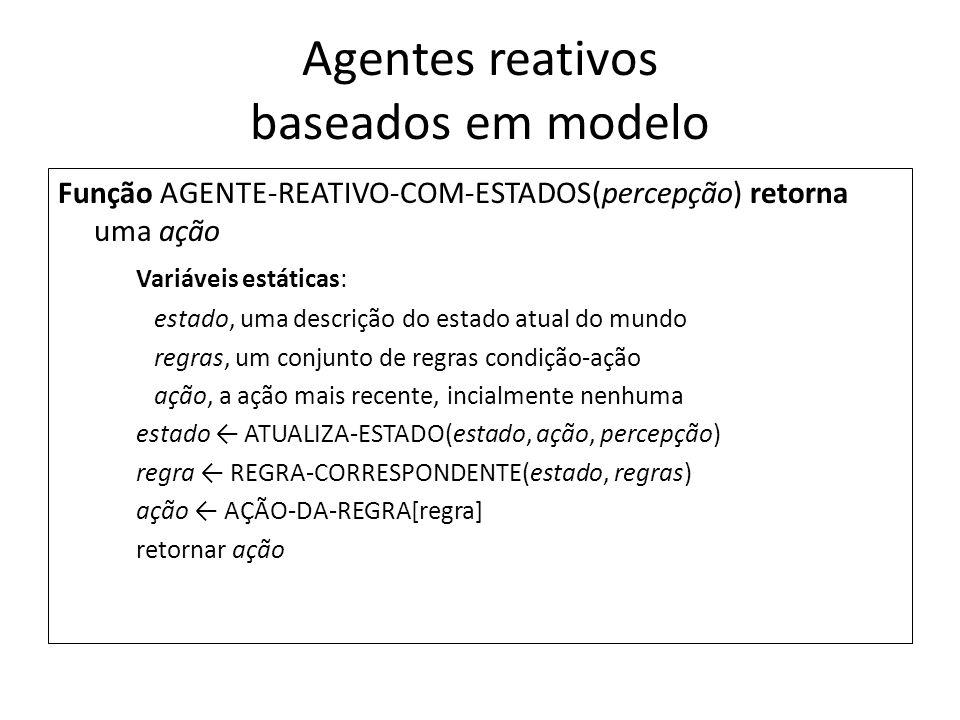 Agentes reativos baseados em modelo Função AGENTE-REATIVO-COM-ESTADOS(percepção) retorna uma ação Variáveis estáticas: estado, uma descrição do estado atual do mundo regras, um conjunto de regras condição-ação ação, a ação mais recente, incialmente nenhuma estado ATUALIZA-ESTADO(estado, ação, percepção) regra REGRA-CORRESPONDENTE(estado, regras) ação AÇÃO-DA-REGRA[regra] retornar ação