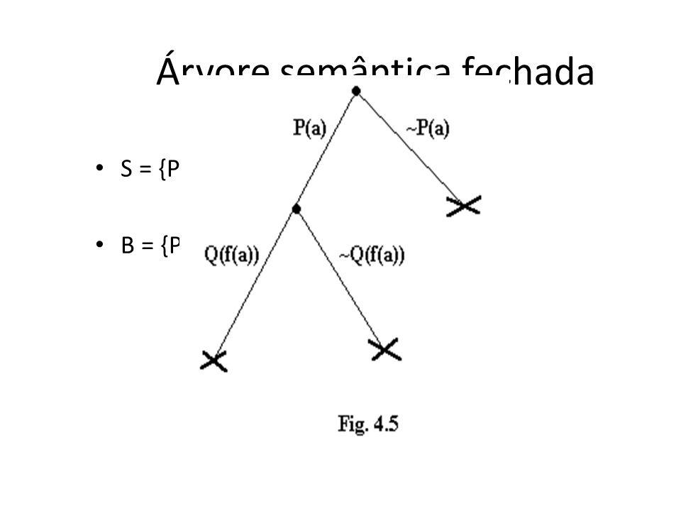 Árvore semântica fechada S = {P(x), P(x) v Q(f(x)), Q(f(a))} B = {P(a), Q(a), P(f(a)), Q(f(a)),...}