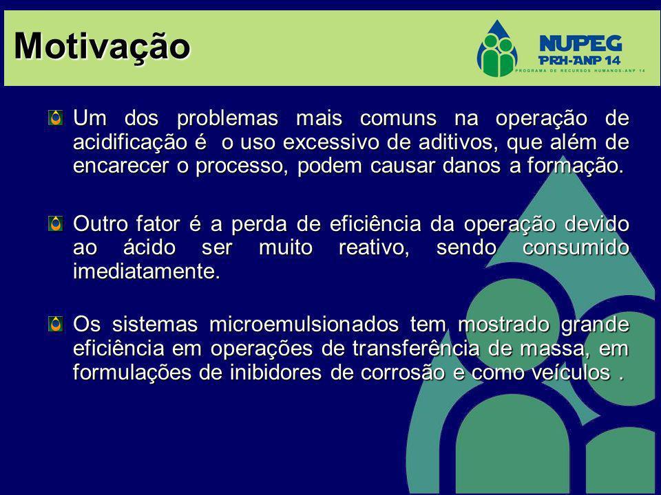 Motivação Um dos problemas mais comuns na operação de acidificação é o uso excessivo de aditivos, que além de encarecer o processo, podem causar danos