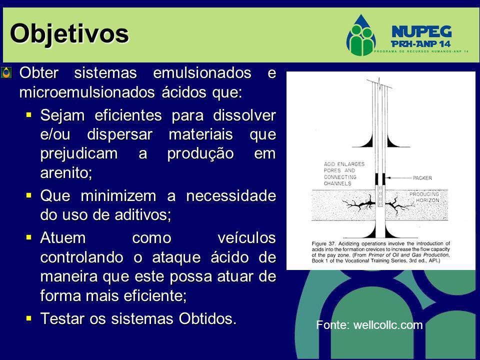 Objetivos Obter sistemas emulsionados e microemulsionados ácidos que: Sejam eficientes para dissolver e/ou dispersar materiais que prejudicam a produç