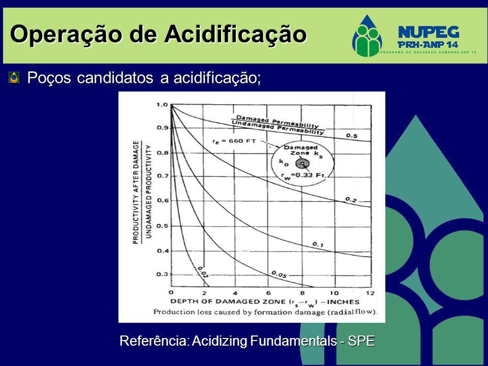 Operação de Acidificação Fluidos de acidificação (Mud Acid); Principais aditivos: Inibidores de corrosão; Solventes; Seqüestradores de ferro; Surfactantes; Agentes divergentes.