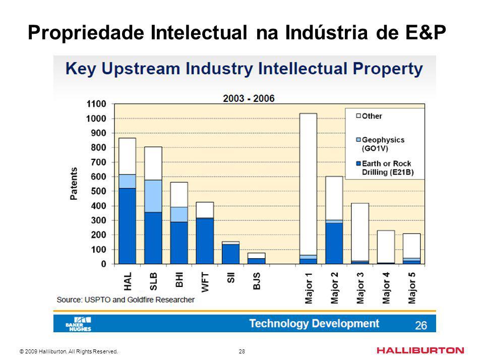 © 2009 Halliburton. All Rights Reserved. 28 Propriedade Intelectual na Indústria de E&P