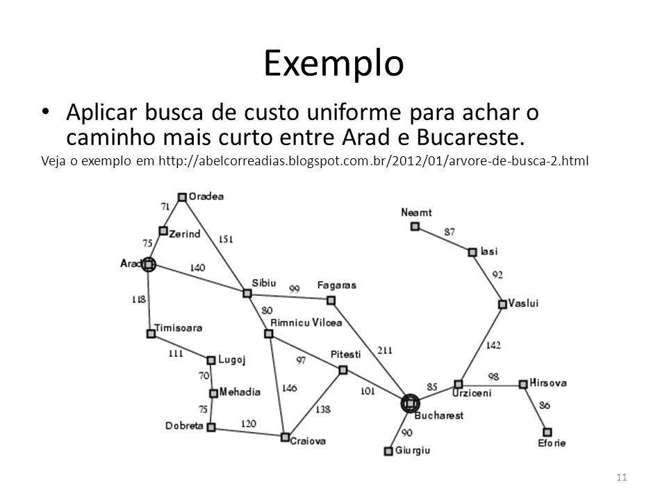 Exemplo Aplicar busca de custo uniforme para achar o caminho mais curto entre Arad e Bucareste. Veja o exemplo em http://abelcorreadias.blogspot.com.b