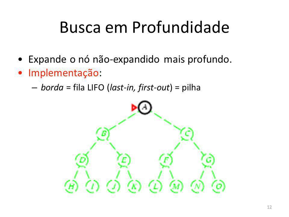 Busca em Profundidade Expande o nó não-expandido mais profundo. Implementação: – borda = fila LIFO (last-in, first-out) = pilha 12