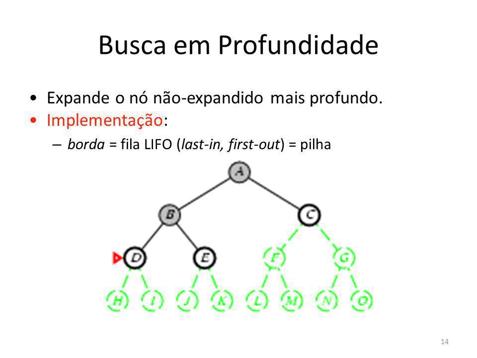 Busca em Profundidade Expande o nó não-expandido mais profundo. Implementação: – borda = fila LIFO (last-in, first-out) = pilha 14