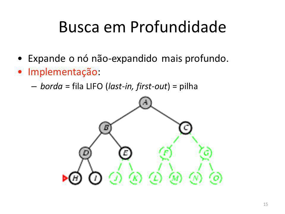 Busca em Profundidade Expande o nó não-expandido mais profundo. Implementação: – borda = fila LIFO (last-in, first-out) = pilha 15