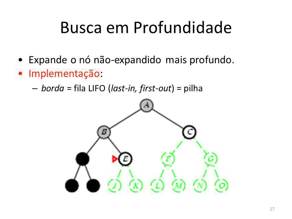 Busca em Profundidade Expande o nó não-expandido mais profundo. Implementação: – borda = fila LIFO (last-in, first-out) = pilha 17