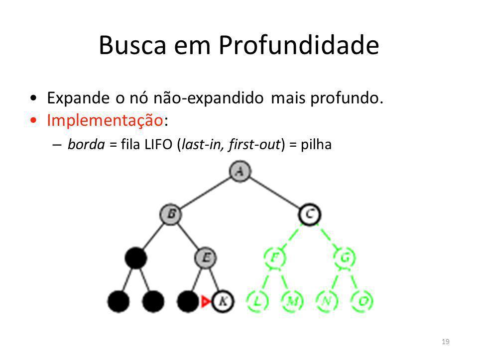 Busca em Profundidade Expande o nó não-expandido mais profundo. Implementação: – borda = fila LIFO (last-in, first-out) = pilha 19