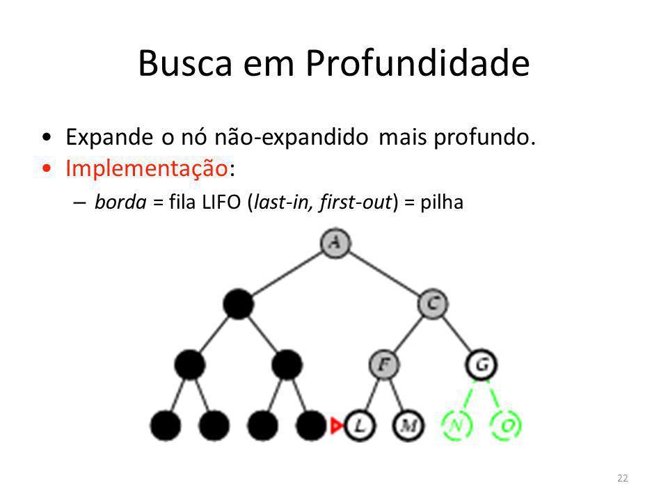 Busca em Profundidade Expande o nó não-expandido mais profundo. Implementação: – borda = fila LIFO (last-in, first-out) = pilha 22