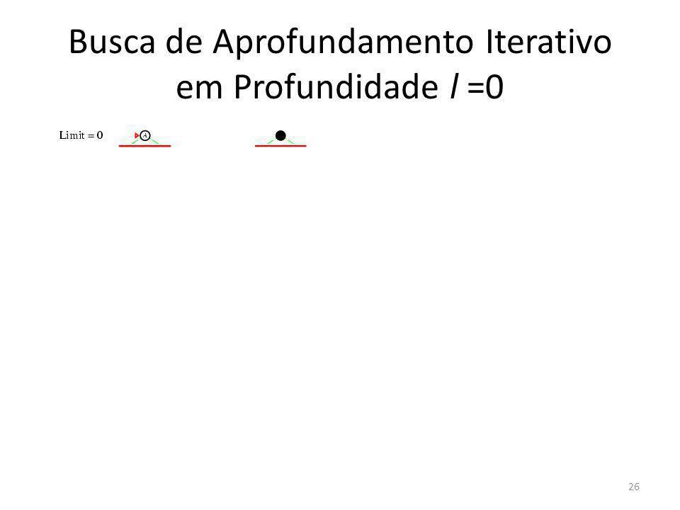 Busca de Aprofundamento Iterativo em Profundidade l =0 26