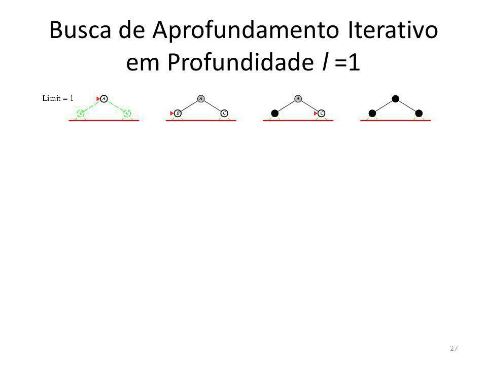 Busca de Aprofundamento Iterativo em Profundidade l =1 27