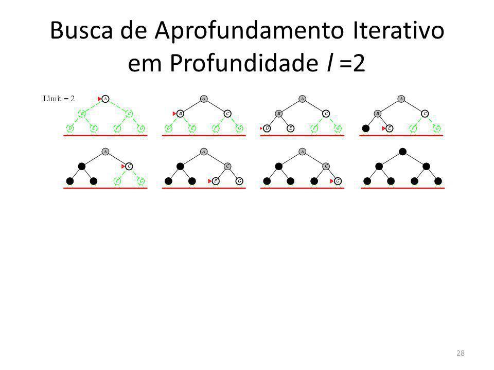 Busca de Aprofundamento Iterativo em Profundidade l =2 28