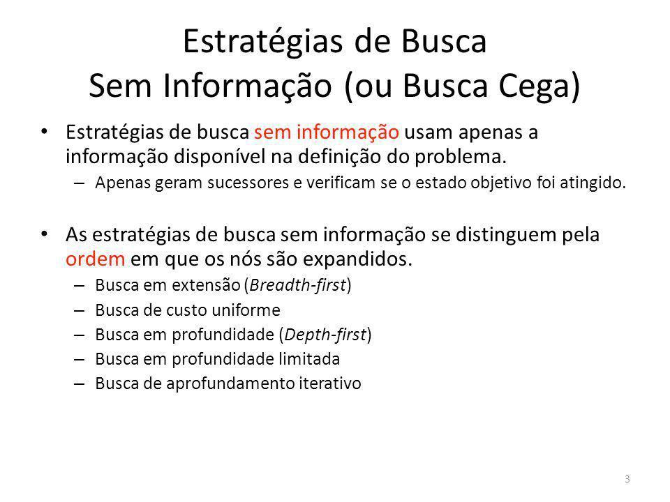 Estratégias de Busca Sem Informação (ou Busca Cega) Estratégias de busca sem informação usam apenas a informação disponível na definição do problema.