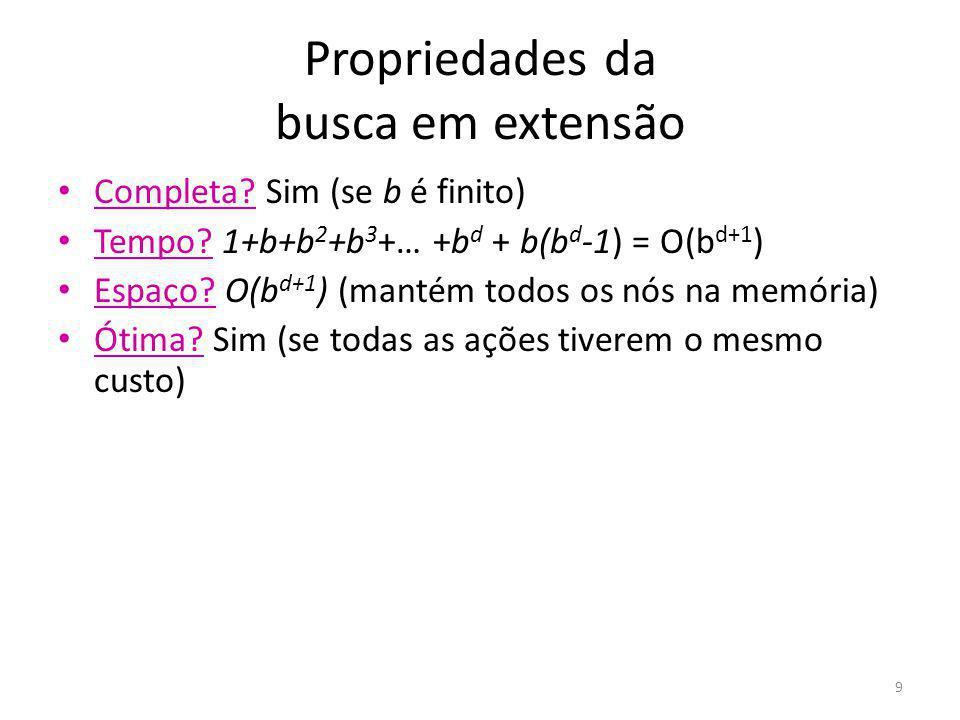 Busca de Aprofundamento Iterativo Número de nós gerados em uma busca de extensão com fator de ramificação b: N BE = b 1 + b 2 + … + b d-2 + b d-1 + b d + (b d+1 – b) Número de nós gerados em uma busca de aprofundamento iterativo até a profundidade d com fator de ramificação b: N BAI = (d+1)b 0 + d b 1 + (d-1)b 2 + … + 3b d-2 +2b d-1 + 1b d Para b = 10, d = 5, – N BE = 10 + 100 + 1.000 + 10.000 + 100.000 + 999.990= 1.111.100 – N BAI = 6 + 50 + 400 + 3.000 + 20.000 + 100.000 = 123.456 Overhead = (123.456 – 111.111)/111.111 = 11% 30
